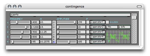 Contingence sound instrument