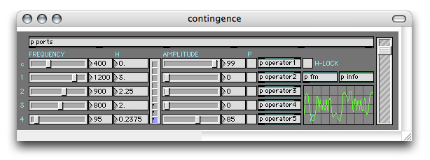Contingence sound instrument